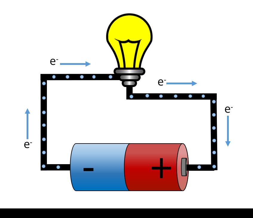 De blå pilene viser retningen som elektronene beveger seg i - fra minus til pluss. (Strømretningen, I, er definert fra pluss til minus). Illustrasjon: UngEnergi