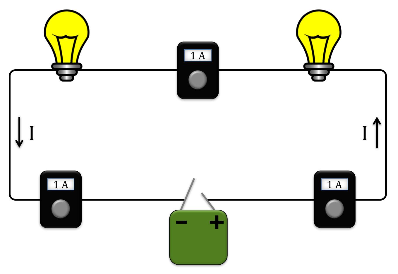 Strømmen er lik over alt i en seriekobling. Amperemeter kobles i serie. Figur: UngEnergi