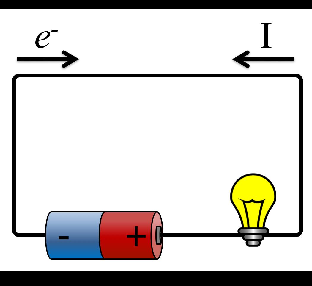 Strømretningen er motsatt av retningen elektronene beveger seg i. Strømretningen er fra plusspol til minuspol. Figur: UngEnergi