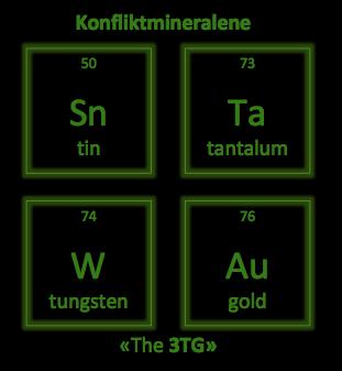 """De fire konfliktmineralene, kjent som """"The 3TG"""". Illustrasjon: UngEnergi"""