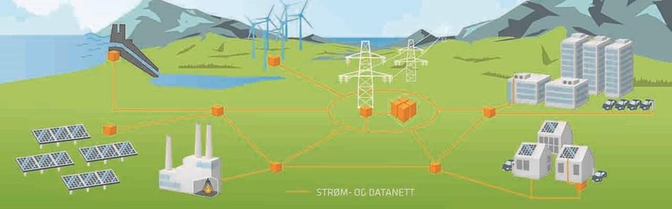Vannkraft er en av få energikilder der man effektivt kan regulere når strømmen skal brukes. Andre energikilder, som vindkraft og solenergi, er avhengig av ytre faktorer som vind og sol. Man kan derfor ikke bestemme når energien skal produseres. Ved å senke prisen på de tidspunktene man har et overskudd av energi gjør man det enklere for forbrukeren å tilpasse seg strømproduksjonen, i stedet for det omvendte. Dette vil igjen føre til at forbrukeren naturlig sprer strømforbruket sitt utover et større tidsrom, fordi det da vil være billigere å bruke strøm. Strømnettet trenger dermed ikke like stor kapasitet, og en nettselskapet slipper dyre utbygginger. Bilde: Energi Norge