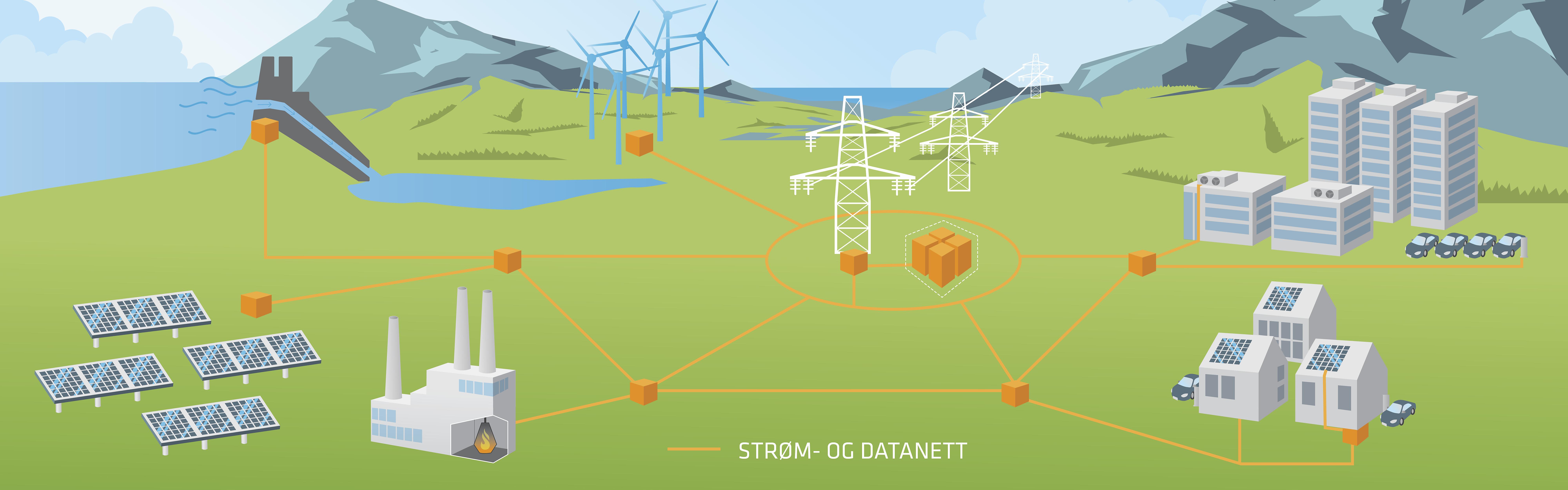 Vannkraft er en av få energikilder der man effektivt kan regulere når strømmen skal brukes. Andre energikilder, som vindkraft og solenergi, er avhengig av ytre faktorer som vind og sol. Man kan derfor ikke bestemme når energien skal produseres. Ved å senke prisen på de tidspunktene man har et overskudd av energi gjør man det enklere for forbrukeren å tilpasse seg strømproduksjonen, i stedet for det omvendte. Dette vil igjen føre til at forbrukeren naturlig sprer strømforbruket sitt utover et større tidsrom, fordi det da vil være billigere å bruke strøm. Strømnettet trenger dermed ikke like stor kapasitet, og nettselskapet slipper dyre utbygginger. Bilde: Energi Norge