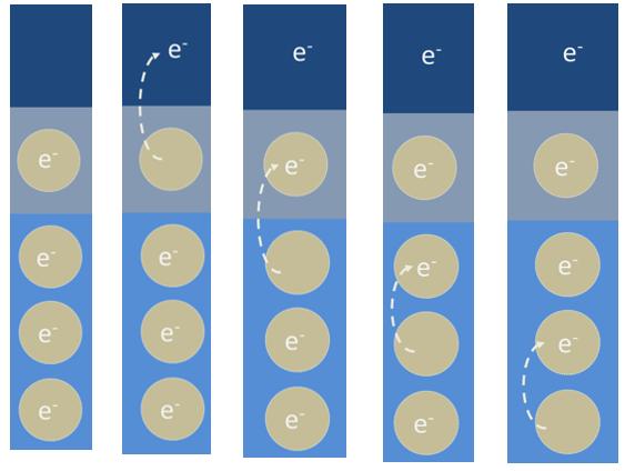 solceller hull-bevegelse samlet